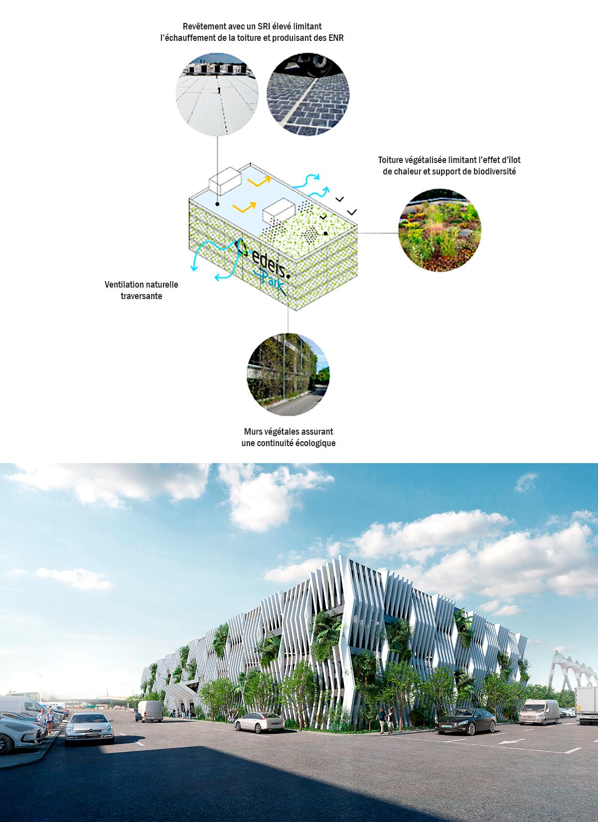 Parking green écologique ventilé et végétalisé